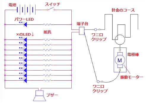 イライラ棒の回路図