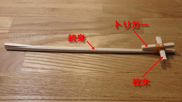 輪ゴム鉄砲の部位