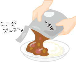 レトルトパウチ